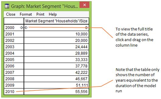 Viewing graph data in tabular format entering model data for Tabular table