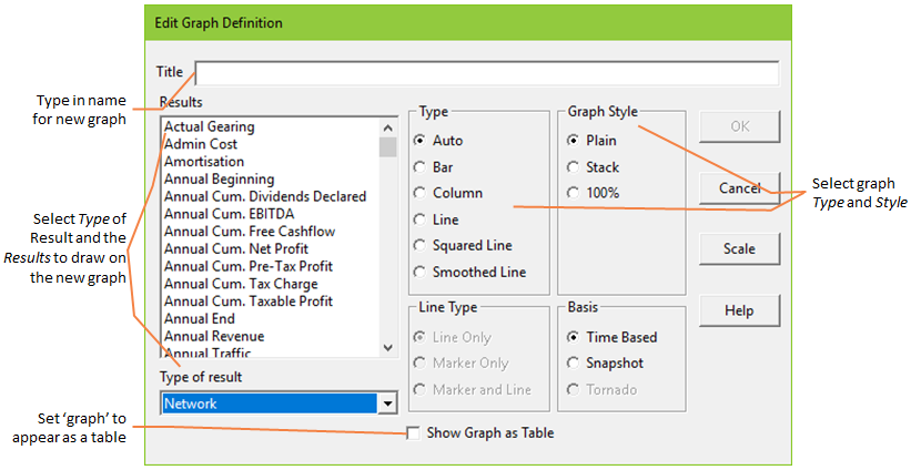 Creating a new graph definition | Defining graphs and tables